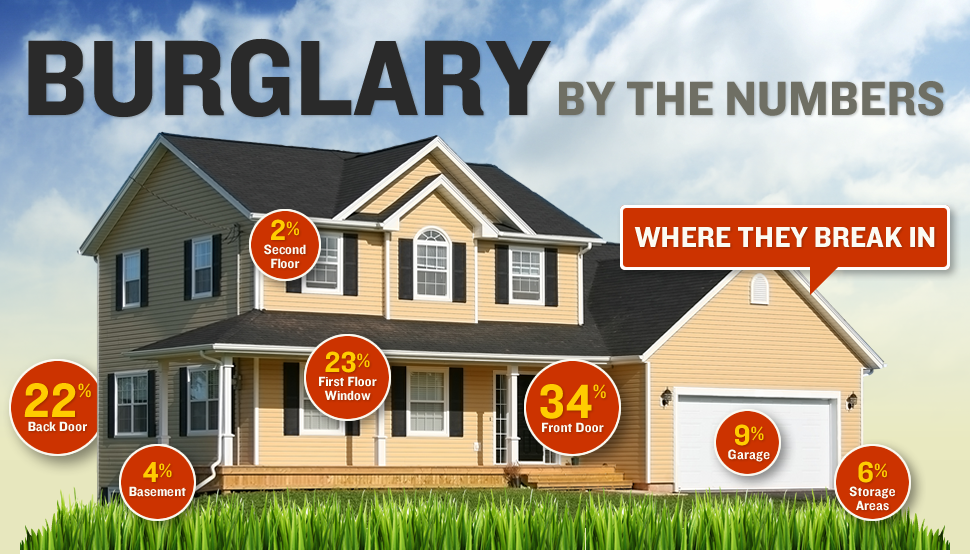 burglary-by-the-numbers.png
